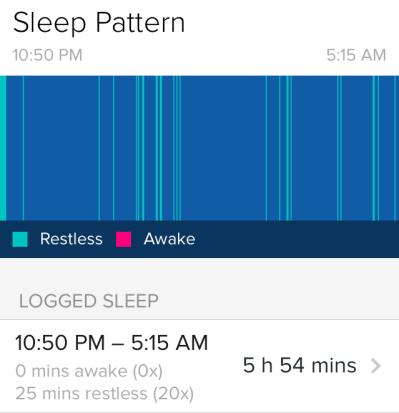 fitbit sleep